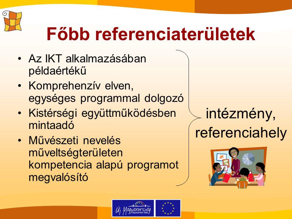 Az IKT alkalmazásában példaértékű Komprehenzív elven, egységes programmal dolgozó Kistérségi együttműködésben mintaadó Művészeti nevelés műveltségterü