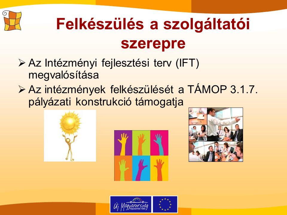 Felkészülés a szolgáltatói szerepre  Az Intézményi fejlesztési terv (IFT) megvalósítása  Az intézmények felkészülését a TÁMOP 3.1.7. pályázati konst