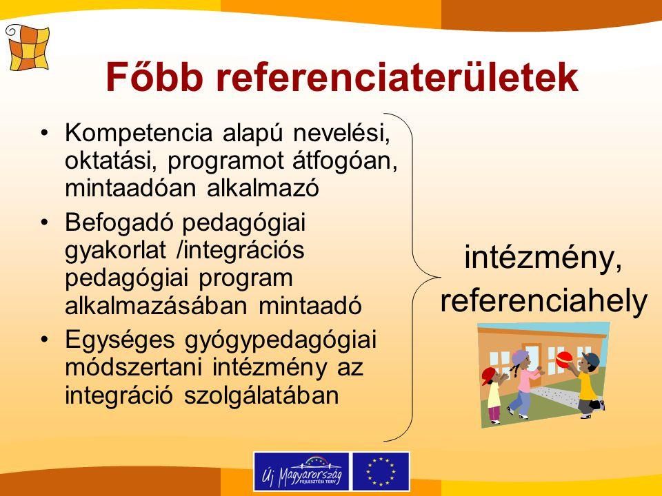 Kompetencia alapú nevelési, oktatási, programot átfogóan, mintaadóan alkalmazó Befogadó pedagógiai gyakorlat /integrációs pedagógiai program alkalmazá