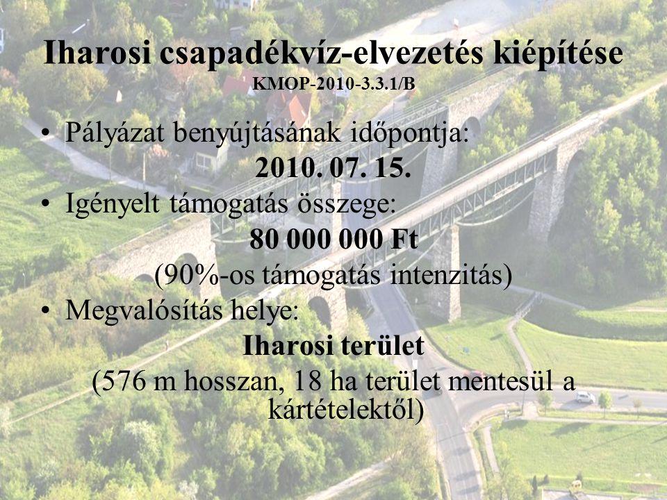 Iharosi csapadékvíz-elvezetés kiépítése KMOP-2010-3.3.1/B Pályázat benyújtásának időpontja: 2010. 07. 15. Igényelt támogatás összege: 80 000 000 Ft (9