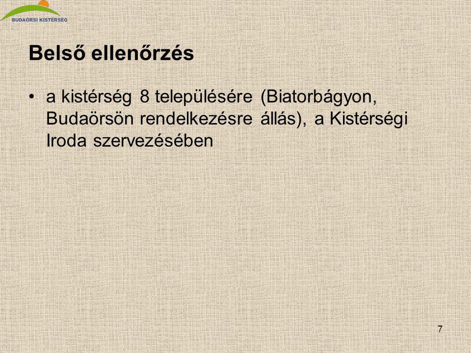7 Belső ellenőrzés a kistérség 8 településére (Biatorbágyon, Budaörsön rendelkezésre állás), a Kistérségi Iroda szervezésében