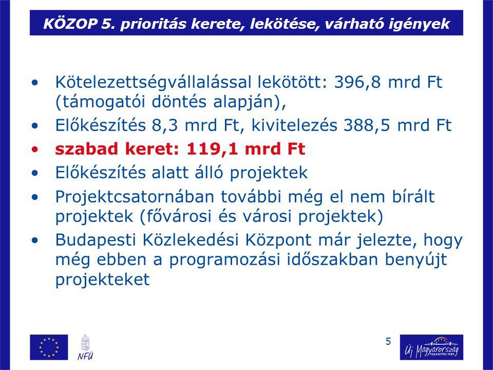5 Kötelezettségvállalással lekötött: 396,8 mrd Ft (támogatói döntés alapján), Előkészítés 8,3 mrd Ft, kivitelezés 388,5 mrd Ft szabad keret: 119,1 mrd Ft Előkészítés alatt álló projektek Projektcsatornában további még el nem bírált projektek (fővárosi és városi projektek) Budapesti Közlekedési Központ már jelezte, hogy még ebben a programozási időszakban benyújt projekteket KÖZOP 5.