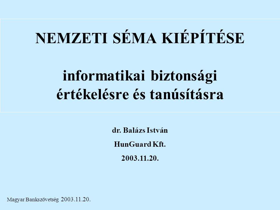 Magyar Bankszövetség 2003.11.20. NEMZETI SÉMA KIÉPÍTÉSE informatikai biztonsági értékelésre és tanúsításra dr. Balázs István HunGuard Kft. 2003.11.20.