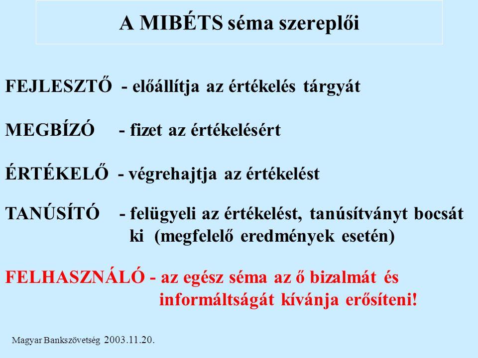 Magyar Bankszövetség 2003.11.20. A MIBÉTS séma szereplői FEJLESZTŐ - előállítja az értékelés tárgyát MEGBÍZÓ - fizet az értékelésért ÉRTÉKELŐ - végreh
