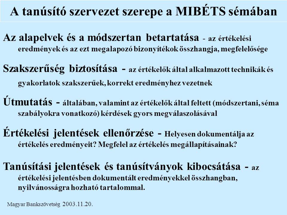Magyar Bankszövetség 2003.11.20. A tanúsító szervezet szerepe a MIBÉTS sémában Az alapelvek és a módszertan betartatása - az értékelési eredmények és