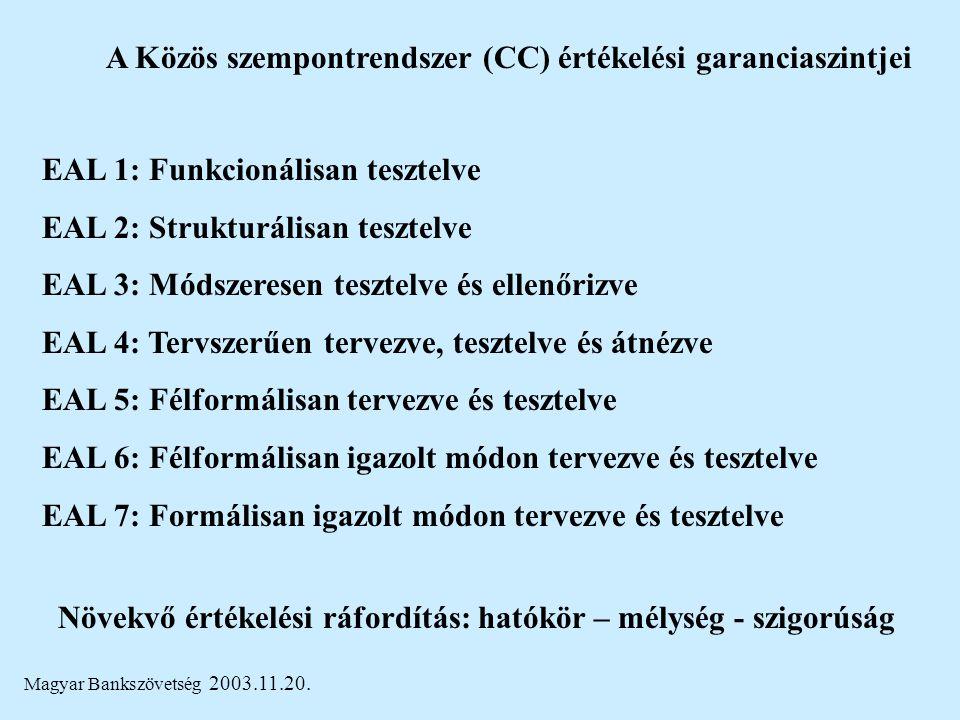 Magyar Bankszövetség 2003.11.20. A Közös szempontrendszer (CC) értékelési garanciaszintjei EAL 1: Funkcionálisan tesztelve EAL 2: Strukturálisan teszt