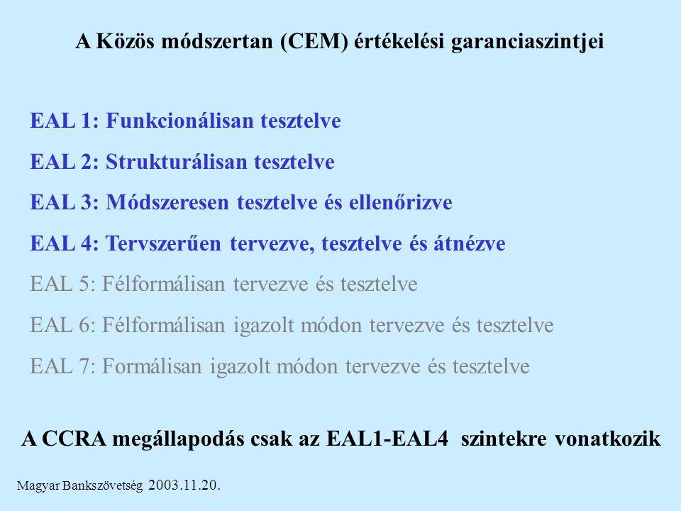 Magyar Bankszövetség 2003.11.20. A Közös módszertan (CEM) értékelési garanciaszintjei EAL 1: Funkcionálisan tesztelve EAL 2: Strukturálisan tesztelve