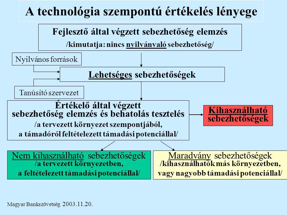 Magyar Bankszövetség 2003.11.20. A technológia szempontú értékelés lényege Fejlesztő által végzett sebezhetőség elemzés /kimutatja: nincs nyilvánvaló