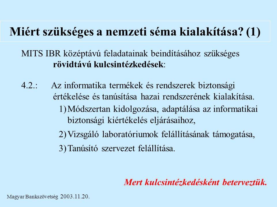 Magyar Bankszövetség 2003.11.20. Miért szükséges a nemzeti séma kialakítása? (1) MITS IBR középtávú feladatainak beindításához szükséges rövidtávú kul