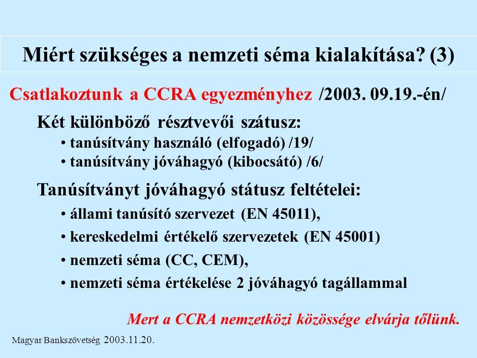 Magyar Bankszövetség 2003.11.20. Miért szükséges a nemzeti séma kialakítása? (3) Csatlakoztunk a CCRA egyezményhez /2003. 09.19.-én/ Két különböző rés