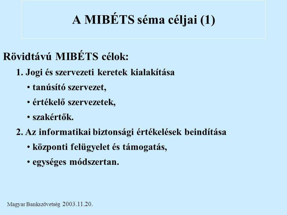 Magyar Bankszövetség 2003.11.20. A MIBÉTS séma céljai (1) Rövidtávú MIBÉTS célok: 1. Jogi és szervezeti keretek kialakítása tanúsító szervezet, értéke