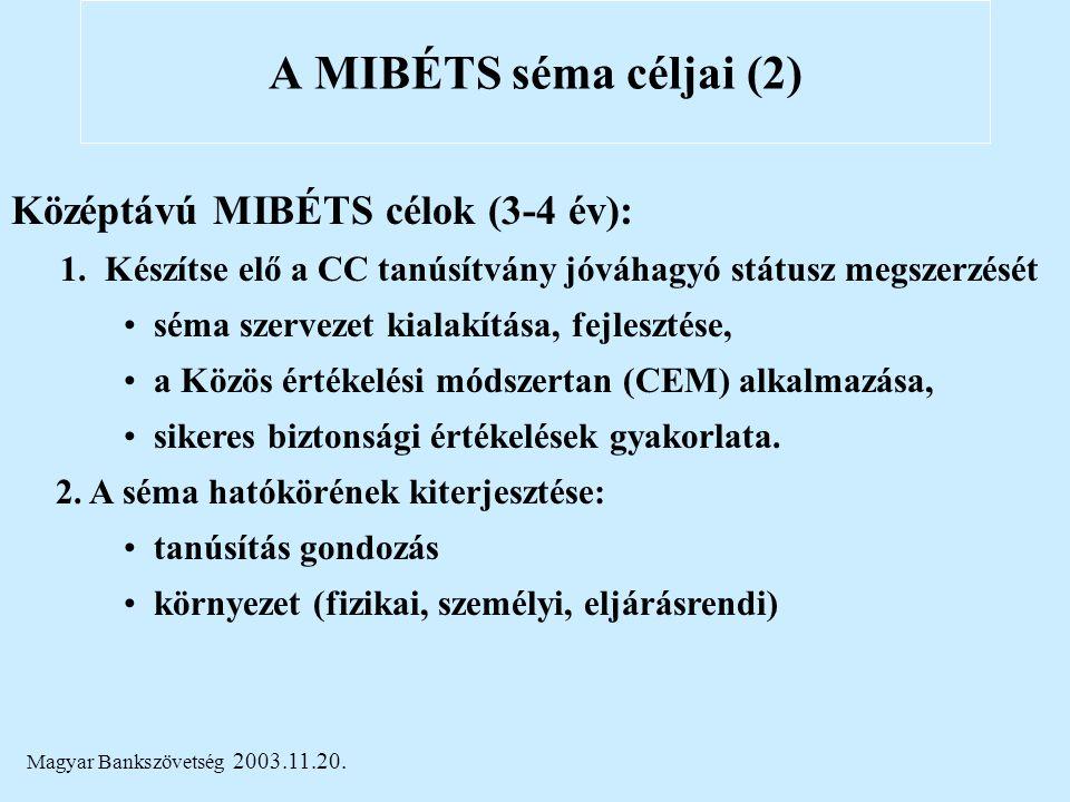 Magyar Bankszövetség 2003.11.20. A MIBÉTS séma céljai (2) Középtávú MIBÉTS célok (3-4 év): 1. Készítse elő a CC tanúsítvány jóváhagyó státusz megszerz
