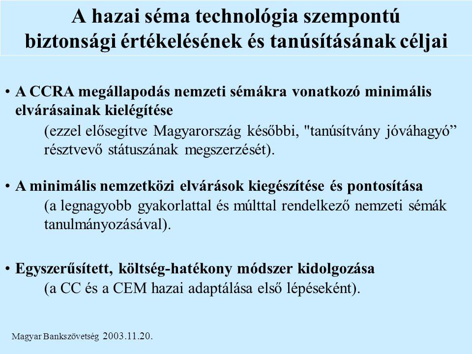 Magyar Bankszövetség 2003.11.20. A hazai séma technológia szempontú biztonsági értékelésének és tanúsításának céljai A CCRA megállapodás nemzeti sémák