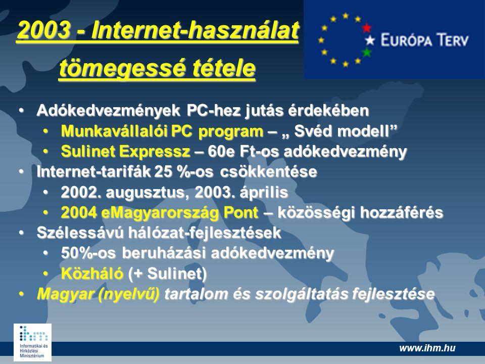 """www.ihm.hu Adókedvezmények PC-hez jutás érdekébenAdókedvezmények PC-hez jutás érdekében Munkavállalói PC program – """" Svéd modell""""Munkavállalói PC prog"""