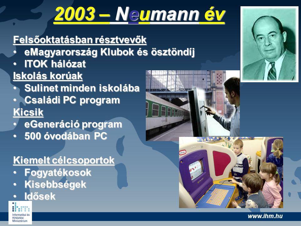 www.ihm.hu Felsőoktatásban résztvevők eMagyarország Klubok és ösztöndíjeMagyarország Klubok és ösztöndíj ITOK hálózatITOK hálózat Iskolás korúak Sulin