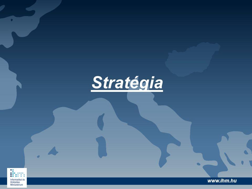 www.ihm.hu Stratégia