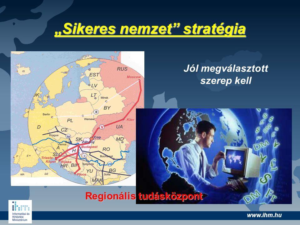 """www.ihm.hu """"Sikeres nemzet"""" stratégia Jól megválasztott szerep kell Regionális tudásközpont"""