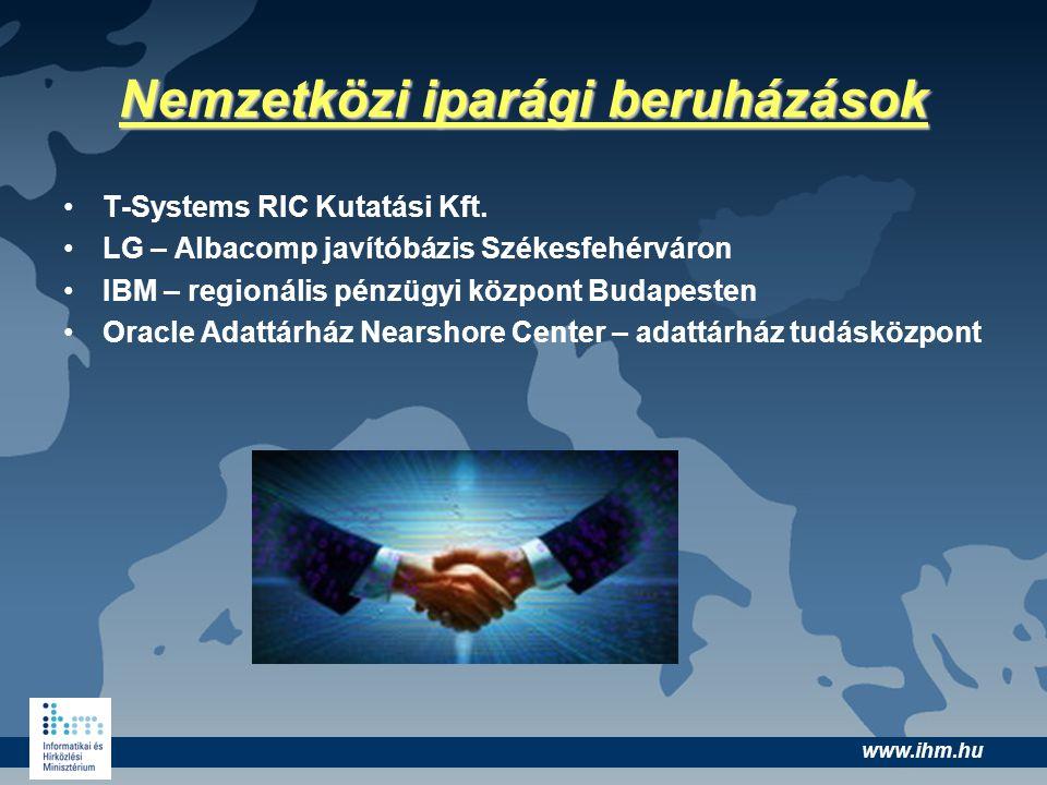 www.ihm.hu Nemzetközi iparági beruházások T-Systems RIC Kutatási Kft. LG – Albacomp javítóbázis Székesfehérváron IBM – regionális pénzügyi központ Bud