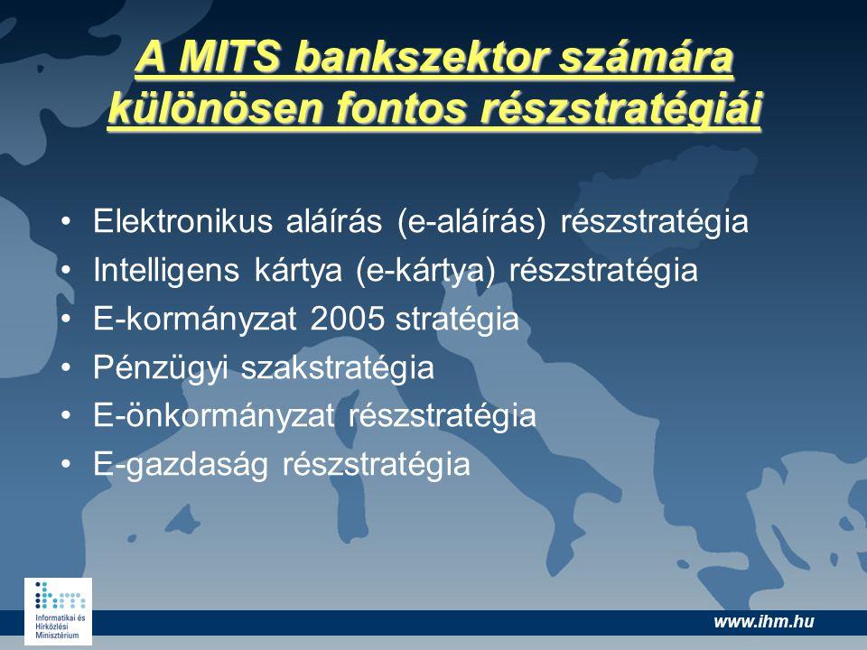 www.ihm.hu A MITS bankszektor számára különösen fontos részstratégiái Elektronikus aláírás (e-aláírás) részstratégia Intelligens kártya (e-kártya) rés
