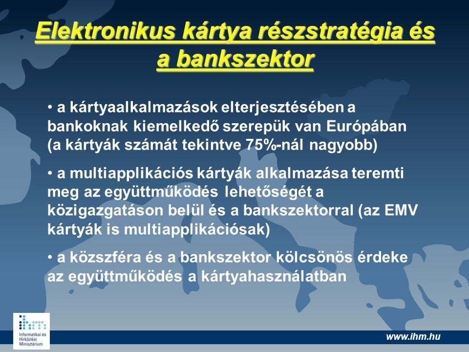 www.ihm.hu Elektronikus kártya részstratégia és a bankszektor a kártyaalkalmazások elterjesztésében a bankoknak kiemelkedő szerepük van Európában (a k
