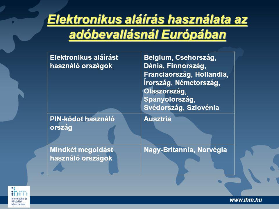 www.ihm.hu Elektronikus aláírás használata az adóbevallásnál Európában Elektronikus aláírást használó országok Belgium, Csehország, Dánia, Finnország,