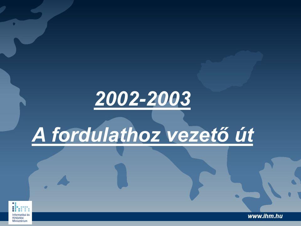 www.ihm.hu 2002-2003 A fordulathoz vezető út