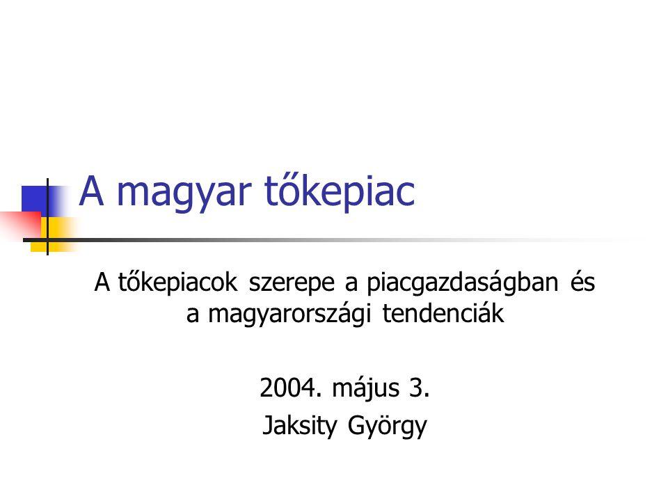Főbb témáink A tőkepiac és a pénzügyi közvetítés szerepe a gazdaságban Az utóbbi évek tendenciái a pénzügyi piacokon A magyar helyzet A Budapesti Értéktőzsde fejlődése az utóbbi években és kilátásai