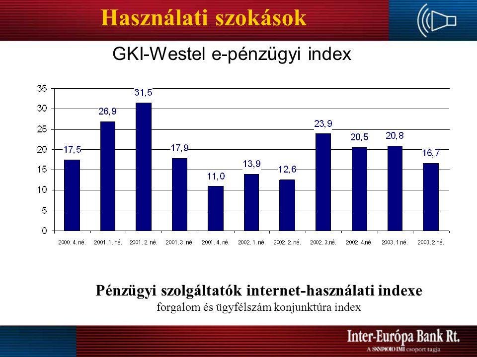 GKI-Westel e-pénzügyi index Pénzügyi szolgáltatók internet-használati indexe forgalom és ügyfélszám konjunktúra index Használati szokások