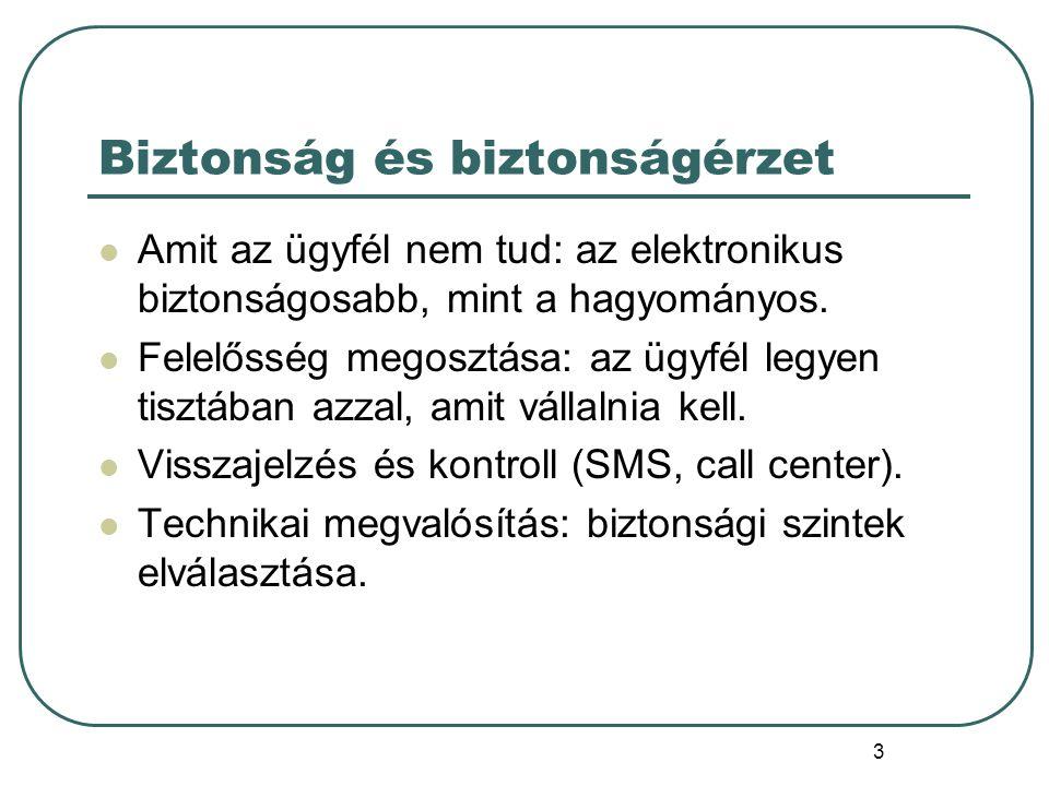 3 Biztonság és biztonságérzet Amit az ügyfél nem tud: az elektronikus biztonságosabb, mint a hagyományos.