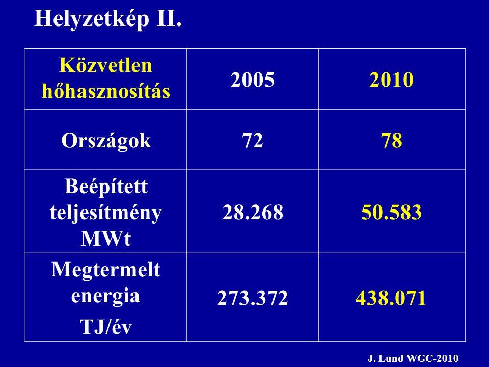 Közvetlen hőhasznosítás 20052010 Országok7278 Beépített teljesítmény MWt 28.26850.583 Megtermelt energia TJ/év 273.372438.071 Helyzetkép II. J. Lund W