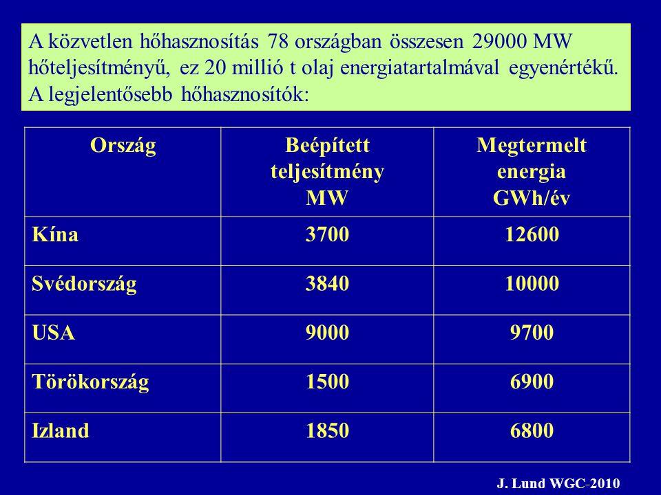 A közvetlen hőhasznosítás 78 országban összesen 29000 MW hőteljesítményű, ez 20 millió t olaj energiatartalmával egyenértékű. A legjelentősebb hőhaszn