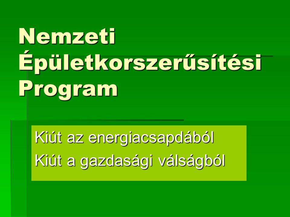 Nemzeti Épületkorszerűsítési Program Kiút az energiacsapdából Kiút a gazdasági válságból