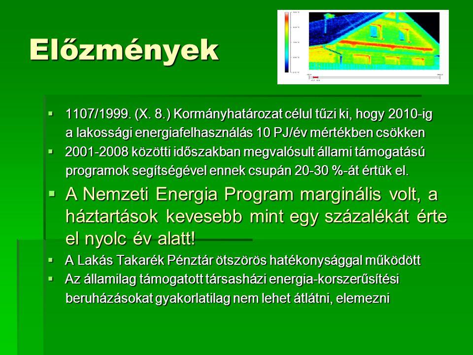 Előzmények  1107/1999. (X.