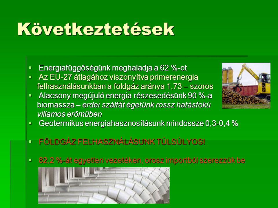 Nagyságrendi ugrás az energiahatékonyságban I.