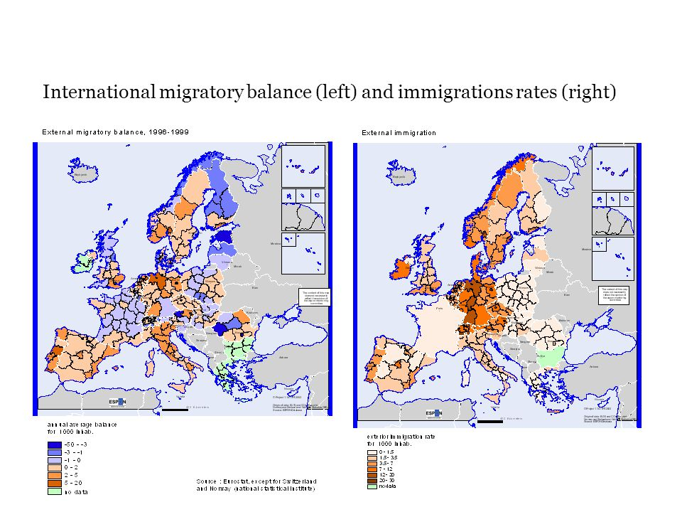 International migratory balance (left) and immigrations rates (right)