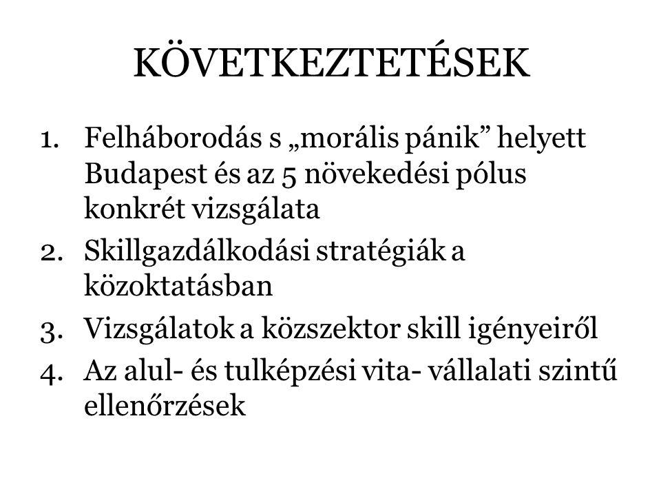 """KÖVETKEZTETÉSEK 1.Felháborodás s """"morális pánik"""" helyett Budapest és az 5 növekedési pólus konkrét vizsgálata 2.Skillgazdálkodási stratégiák a közokta"""