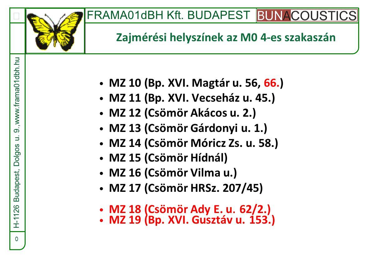FRAMA01dBH Kft. BUDAPEST  0 Zajmérési helyszínek az M0 4-es szakaszán MZ 10 (Bp.