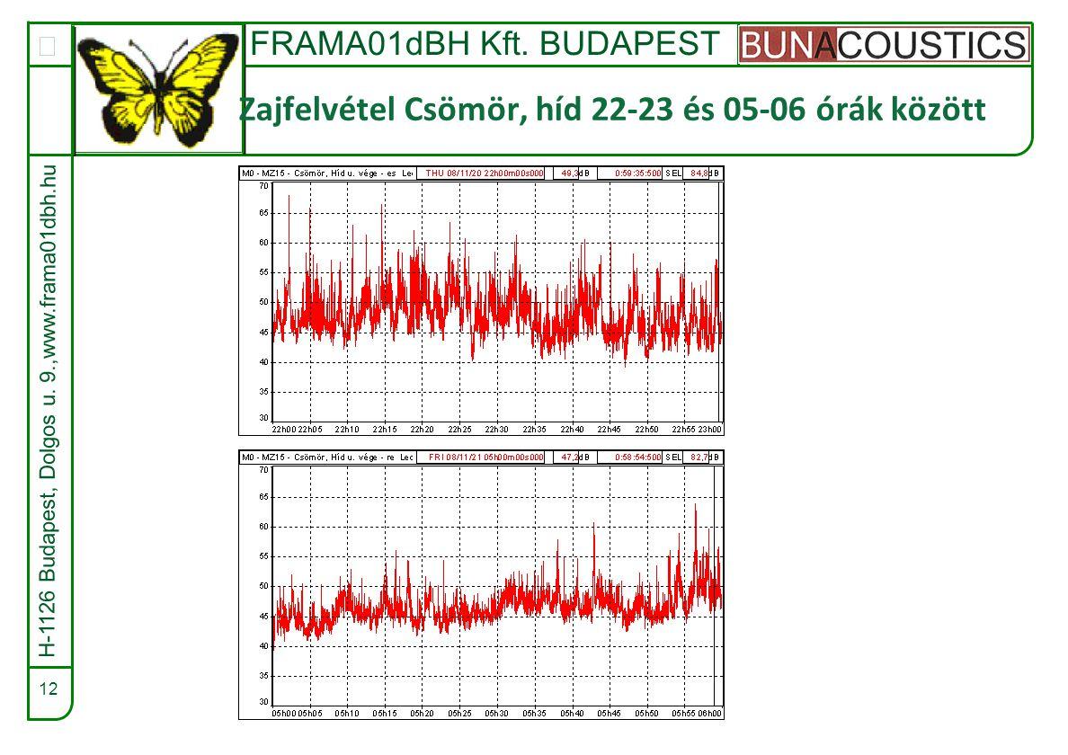 FRAMA01dBH Kft. BUDAPEST  12 H-1126 Budapest, Dolgos u.