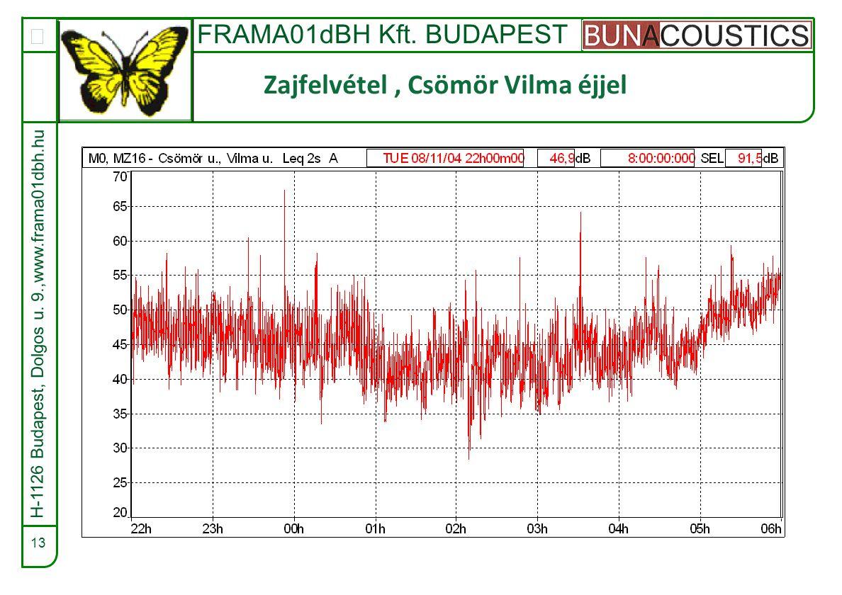 FRAMA01dBH Kft. BUDAPEST  13 Zajfelvétel, Csömör Vilma éjjel H-1126 Budapest, Dolgos u.