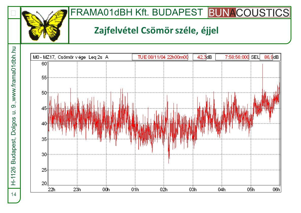 FRAMA01dBH Kft. BUDAPEST  14 H-1126 Budapest, Dolgos u.