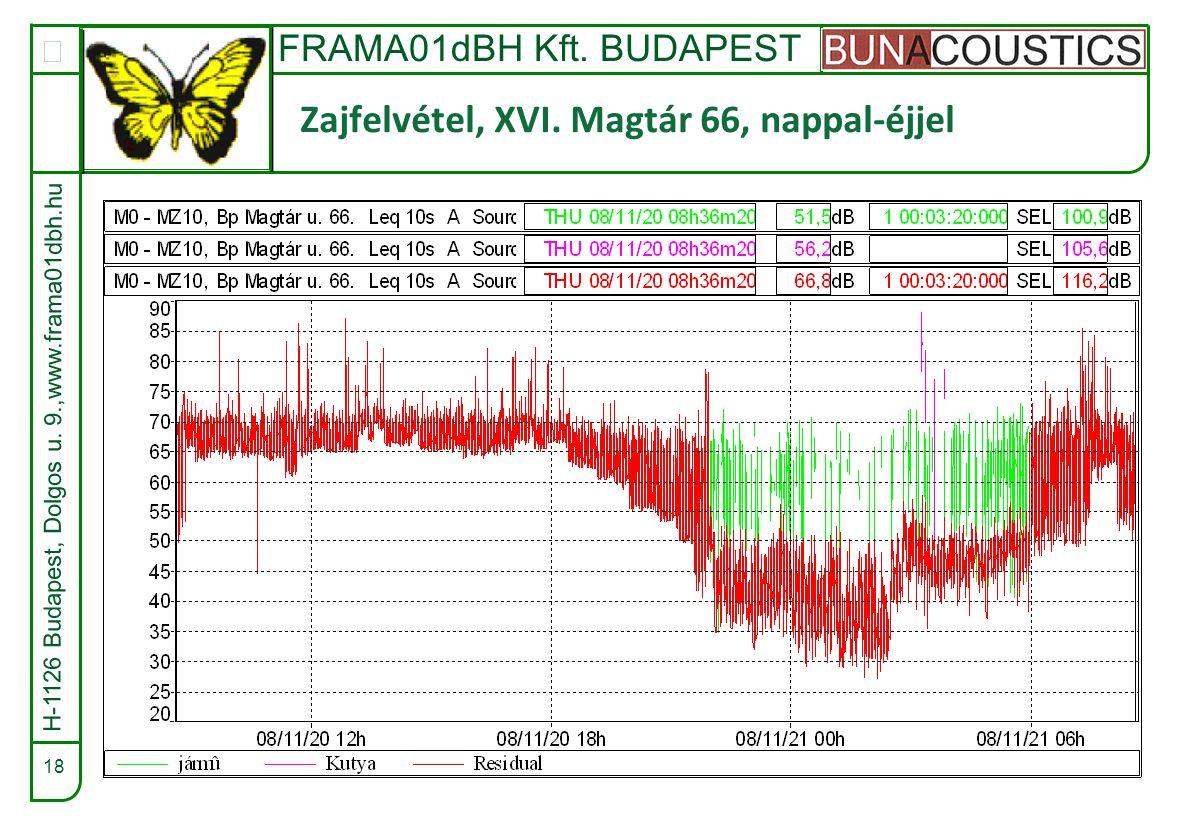 FRAMA01dBH Kft. BUDAPEST  18 Zajfelvétel, XVI. Magtár 66, nappal-éjjel H-1126 Budapest, Dolgos u.