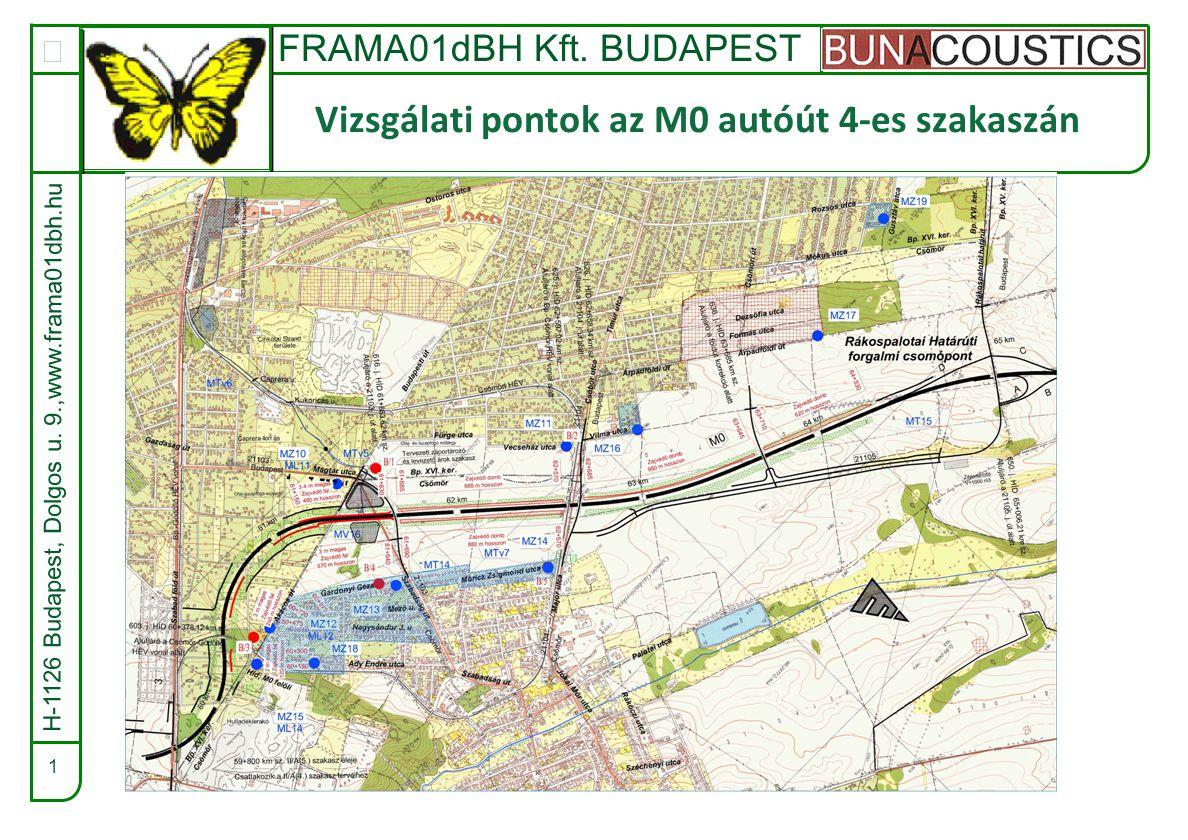 FRAMA01dBH Kft.BUDAPEST  2 Alapállapoti zajmérések, 2006 H-1126 Budapest, Dolgos u.