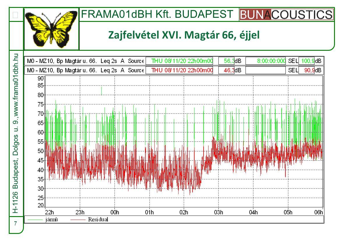 FRAMA01dBH Kft.BUDAPEST  18 Zajfelvétel, XVI. Magtár 66, nappal-éjjel H-1126 Budapest, Dolgos u.