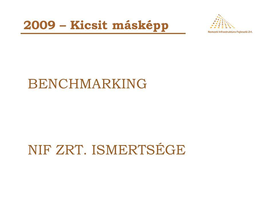 2009 – Kicsit másképp BENCHMARKING NIF ZRT. ISMERTSÉGE