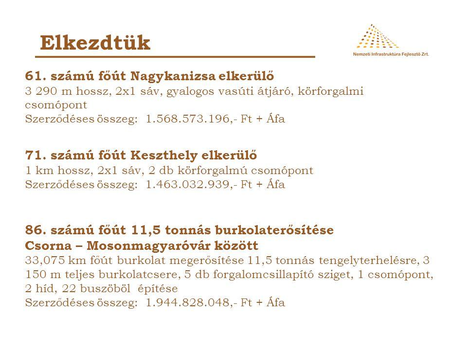 Elkezdtük 61. számú főút Nagykanizsa elkerülő 3 290 m hossz, 2x1 sáv, gyalogos vasúti átjáró, körforgalmi csomópont Szerződéses összeg: 1.568.573.196,