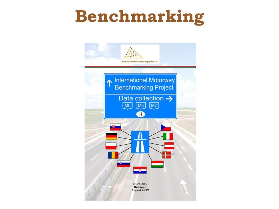 Magyarország közlekedési infrastruktúrájának fejlettsége összehasonlítva a térség országaival 3 3 5 53 65 53 43 32 42 2007 2008 2009 0%20%40%60%80%100% jobbnem lát különbségetrosszabb N=teljes minta