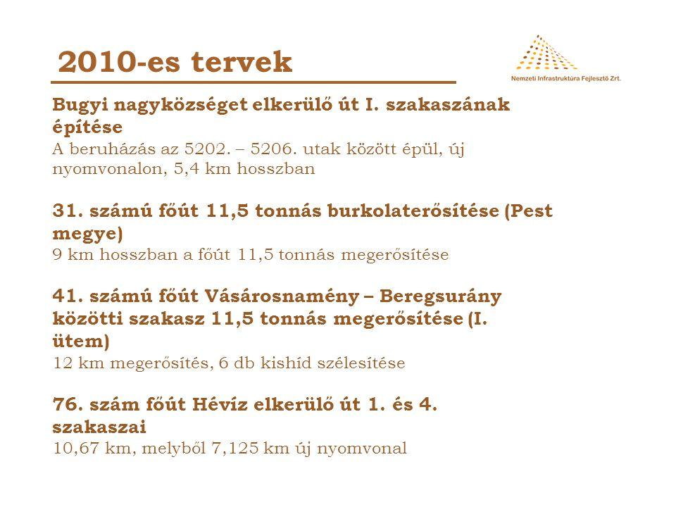 Bugyi nagyközséget elkerülő út I. szakaszának építése A beruházás az 5202. – 5206. utak között épül, új nyomvonalon, 5,4 km hosszban 31. számú főút 11