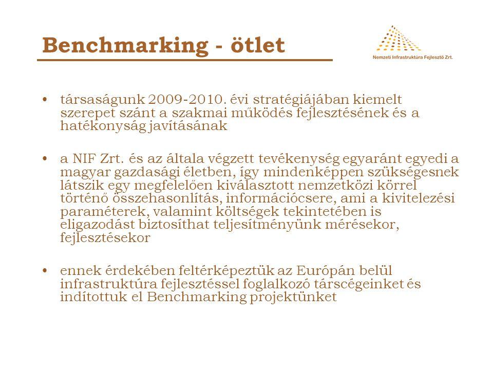 társaságunk 2009-2010. évi stratégiájában kiemelt szerepet szánt a szakmai működés fejlesztésének és a hatékonyság javításának a NIF Zrt. és az általa