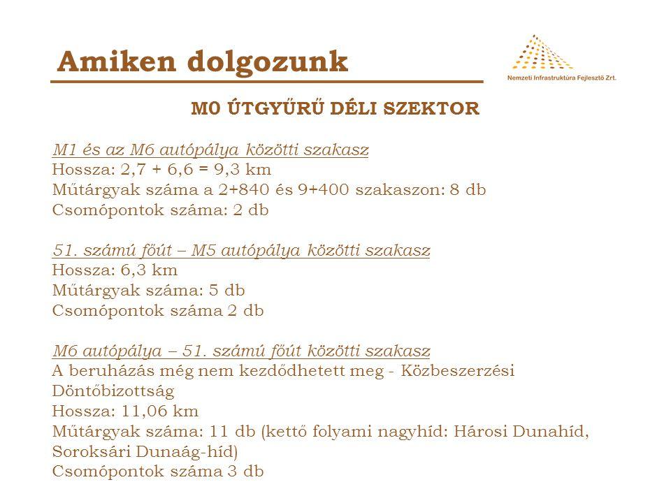 Amiken dolgozunk M0 ÚTGYŰRŰ DÉLI SZEKTOR M1 és az M6 autópálya közötti szakasz Hossza: 2,7 + 6,6 = 9,3 km Műtárgyak száma a 2+840 és 9+400 szakaszon: