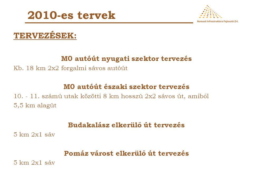 2010-es tervek TERVEZÉSEK: M0 autóút nyugati szektor tervezés Kb. 18 km 2x2 forgalmi sávos autóút M0 autóút északi szektor tervezés 10. - 11. számú ut